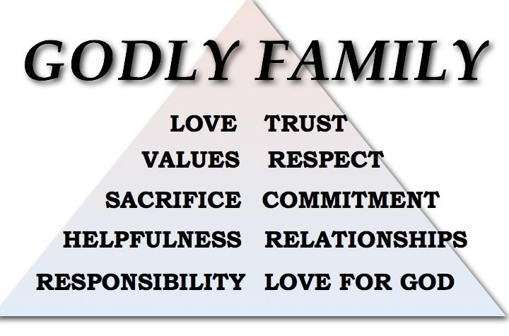 Ephesians 6:1-4 Children Obey Your Parents in the Lord - The