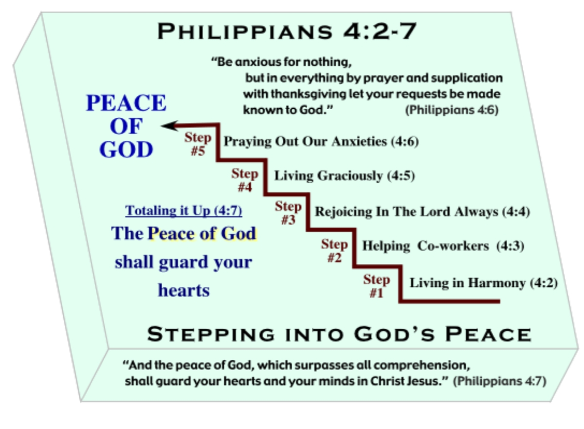 Philippians 4:1-7: The Peace of God | The Bible Teaching