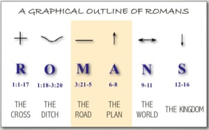 commentary on romans 3:21-31