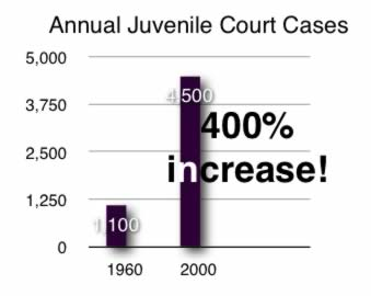 deuteronomy parental love living commentary on the book  annual juvenile delinquency cases chart