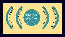 Isaiah 53:4-6 Shields like pedals protecting the center. Fourth Servant Song structure.
