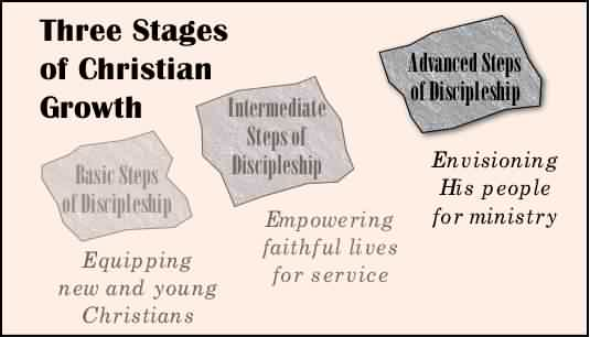 Advanced intermediate discipleship curriculum and goals for advanced stage of discipleship growth fandeluxe Image collections