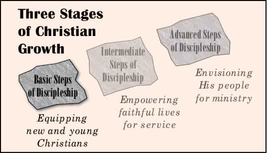 teaching of discipleship on a christian The urban alternative the urban alternative is a christian bible teaching and resource ministry founded over 30 years ago by dr tony evans we aim to spread the teaching of god's word through christian media with the goal of transforming lives.